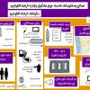 معلومات ونصائح عامة لتشكيل وإدارة غرفة الطوارئ